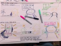 UX Academy Product Design