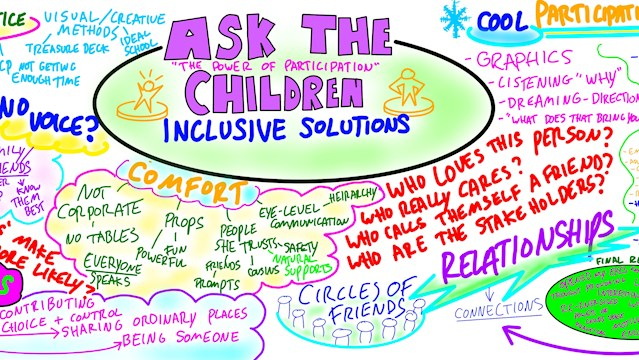 Online Ask The Children Pupil Participation Course Reed Co Uk