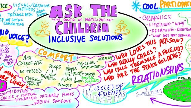 Online Ask The Children Pupil Participation Course Reed Co Uk